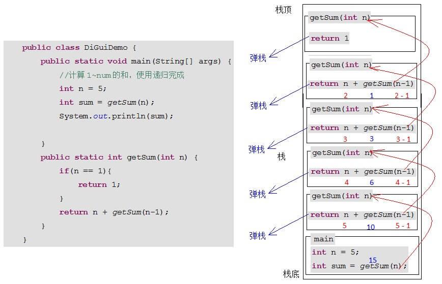 Java基础学习17:【File类、递归、字节流】