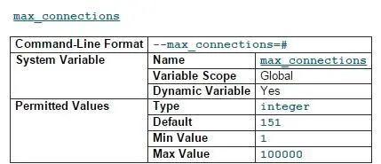 MySQL 默认最大连接数是多少?