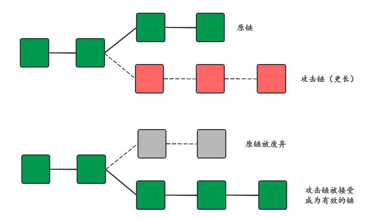紫霞仙子:顶得住区块链的十二连问吗?