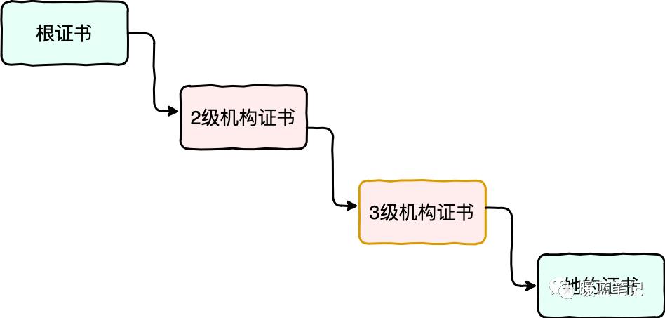 TCP/IP常见攻击手段