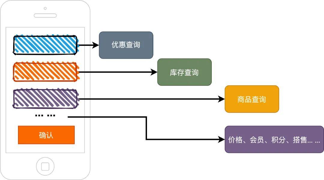 谈谈中台架构之交易中台|文末送书