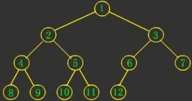 深入浅出!二叉树详解,还包含C代码
