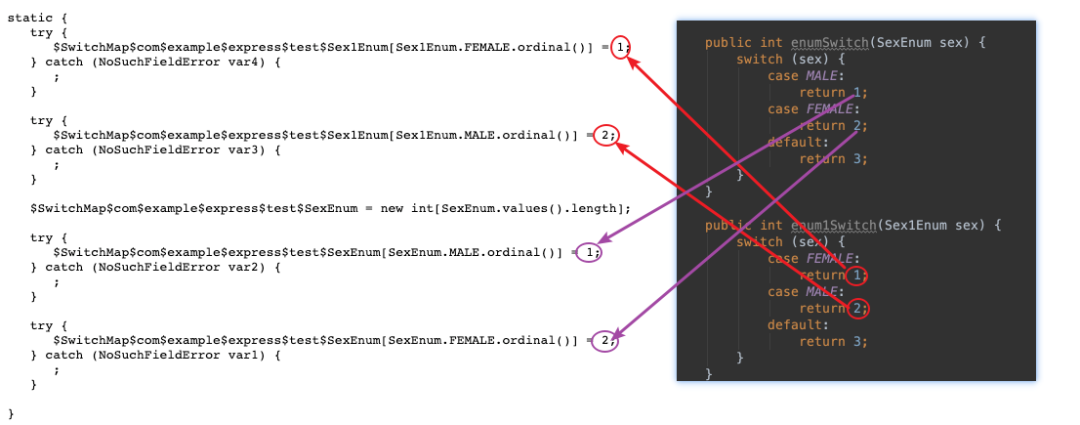 Java中的 Switch 是如何支持 String 的?为什么不支持 long?