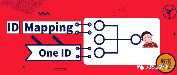 你管这玩意儿叫 ID-Mapping ?