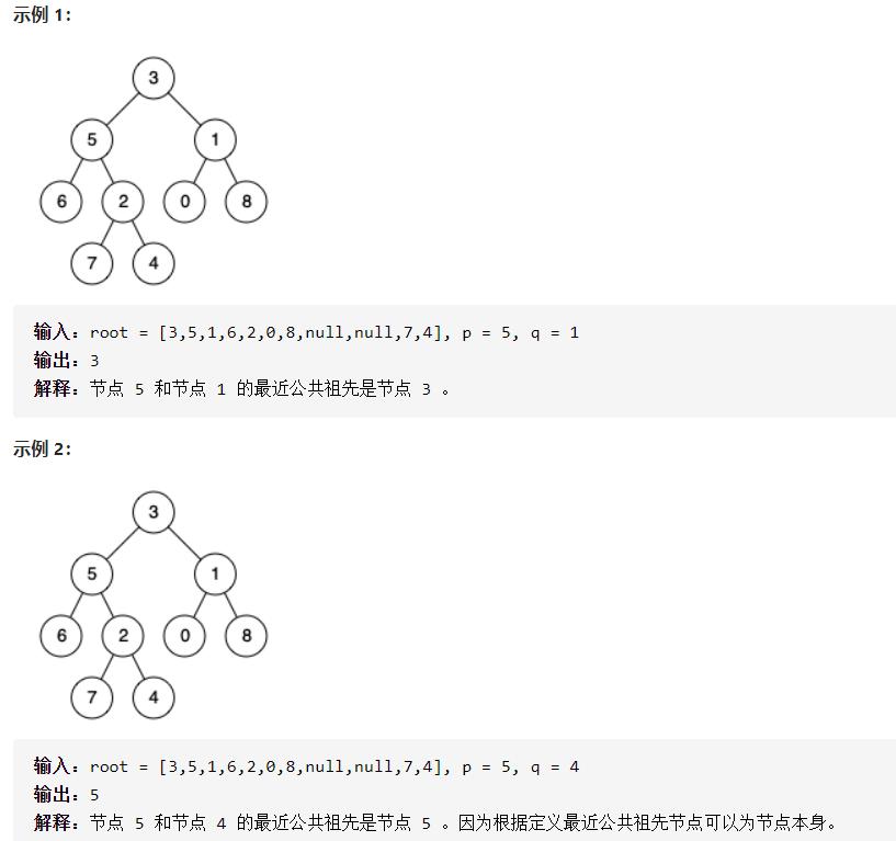 LeetCode刷题实战236:二叉树的最近公共祖先