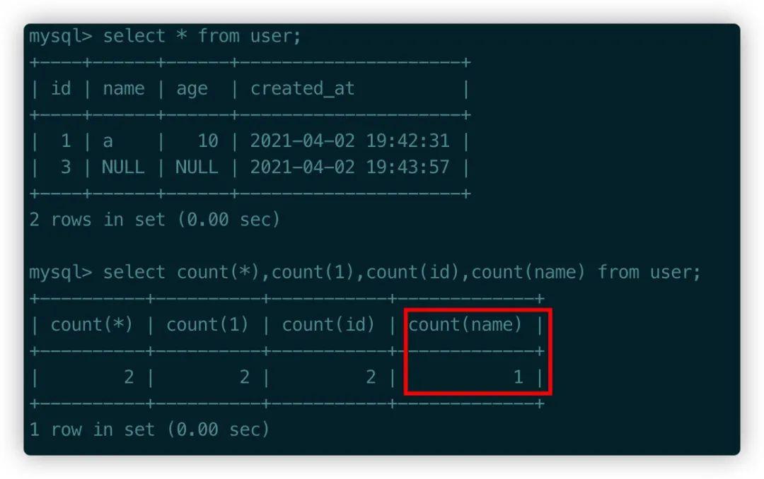 为什么数据库字段要使用NOT NULL?