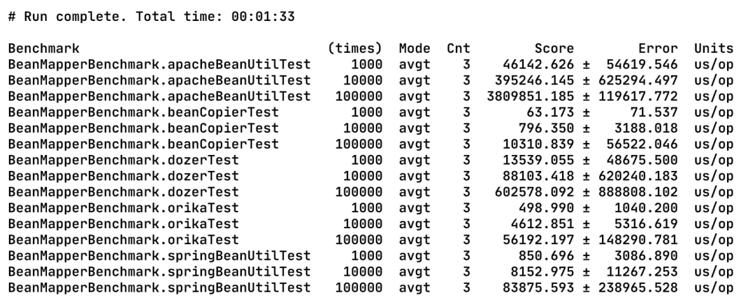 Java 常见 bean mapper 的性能及原理分析