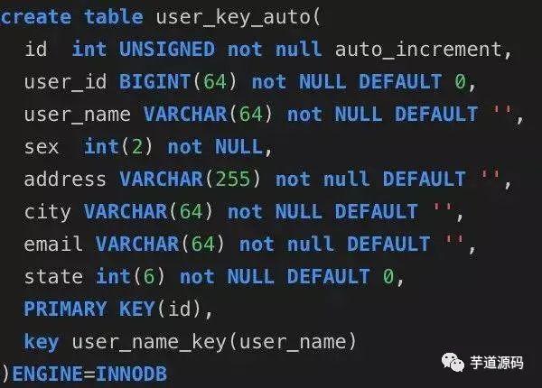 使用雪花id或uuid作为Mysql主键,被老板怼了一顿!