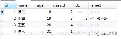 SQL语句中 left join 后用 on 还是 where,区别大了!
