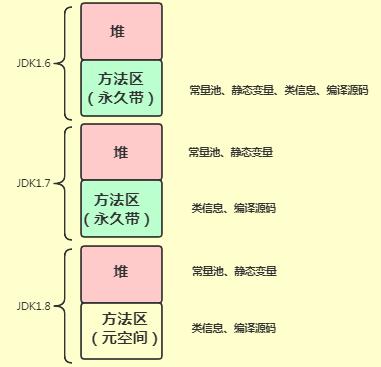 """美团面试题:String s = new String(""""111"""")会创建几个对象?"""