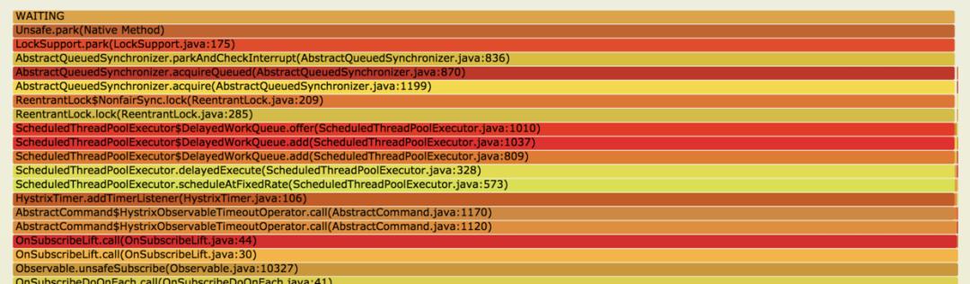 一次简单的Java服务性能优化,实现压测 QPS 翻倍