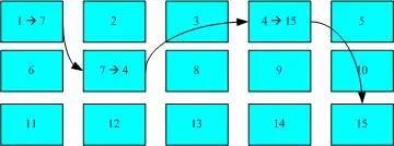 Linux 系统结构详解,速收藏!