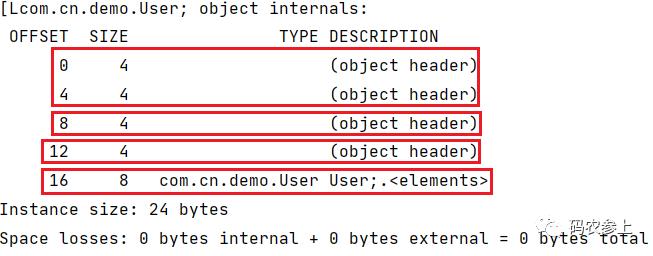 图文详解Java对象内存布局