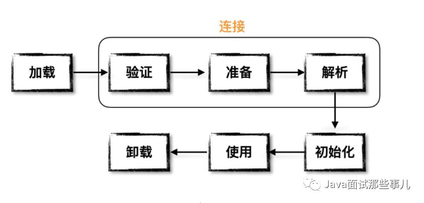 快手面试官:在不停止程序运行的情况下,如何实现对象(或者类)的动态替换?