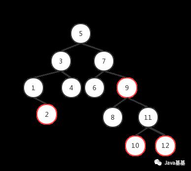 美团实习面试:熟悉红黑树是吧?能不能写一下?
