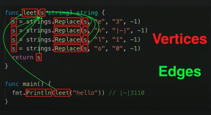 代码搜索引擎:基础篇