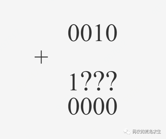CPU 是如何识数的?