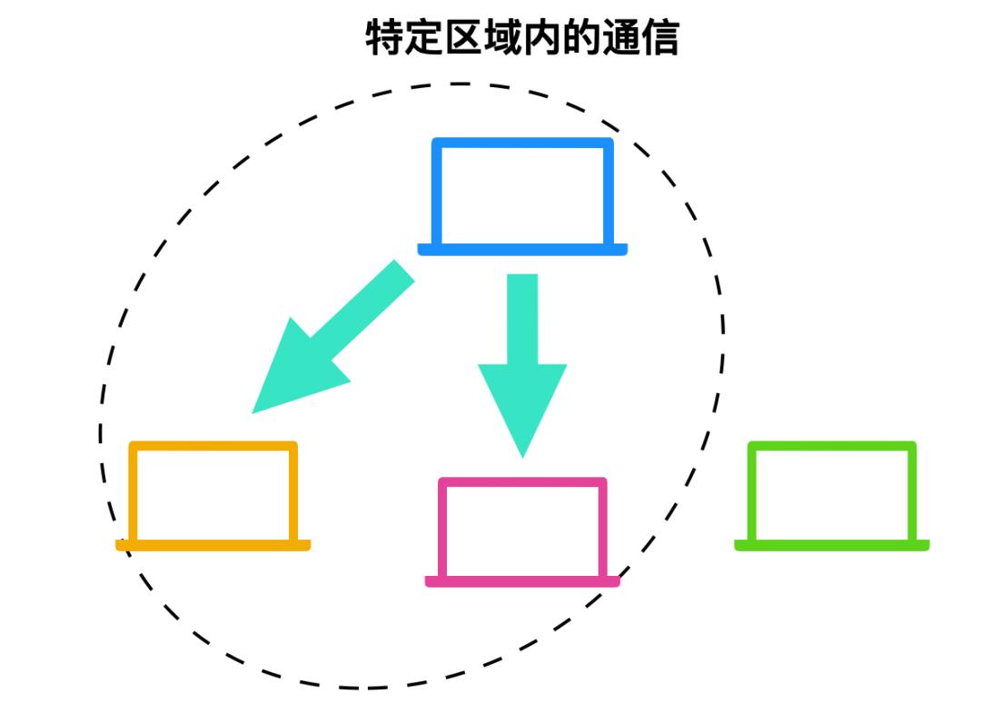 计算机网络的 89 个核心概念